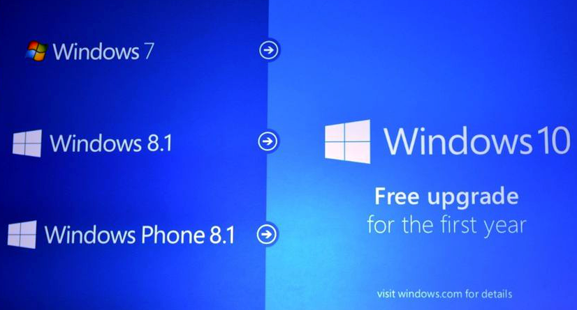 can i upgrade windows xp to windows 10 for free