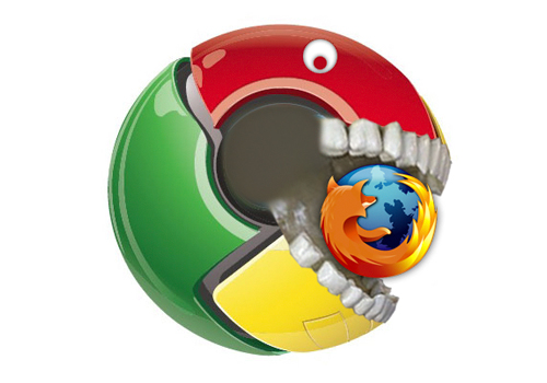 The Declining Firefox Market Share Ophtek